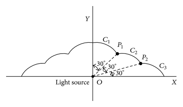 535703.fig.003