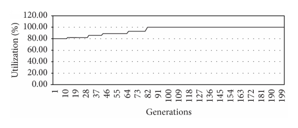 548957.fig.0010