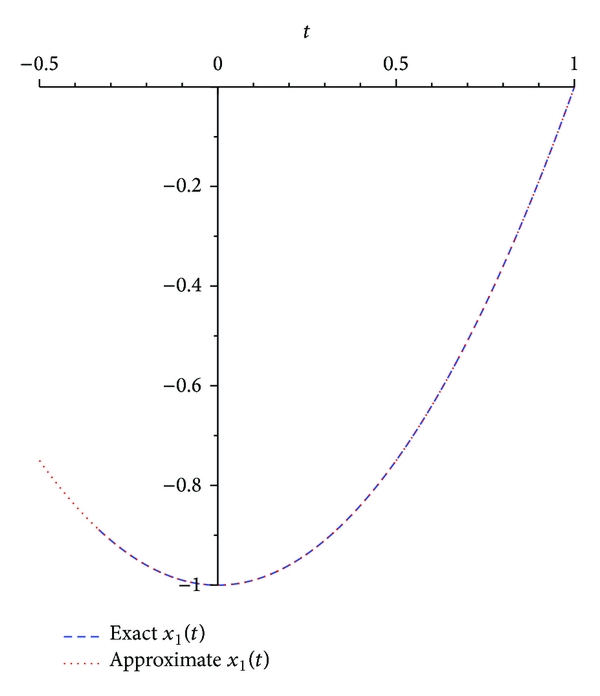 602641.fig.001