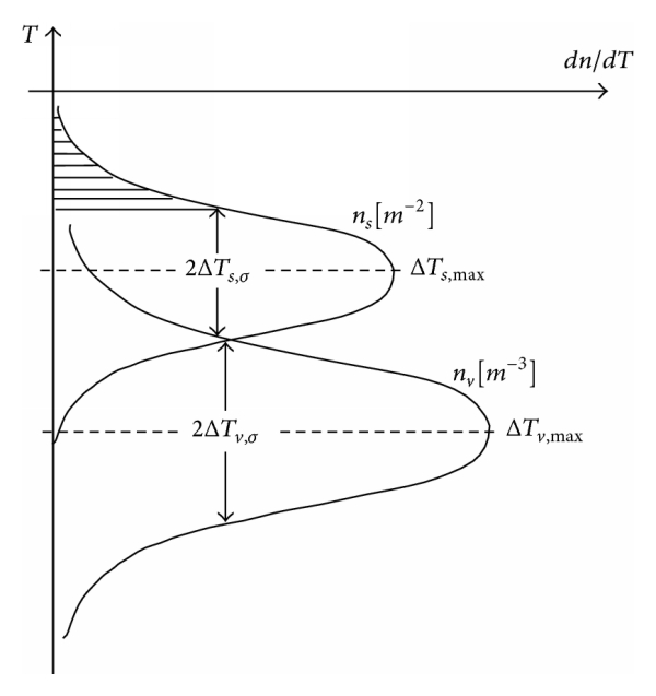 627528.fig.002