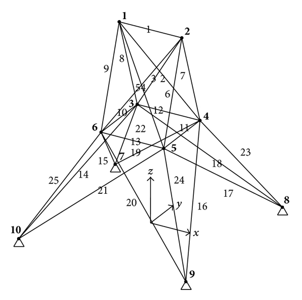 (a) Geometry and element definitions of the spatial 25-bar truss