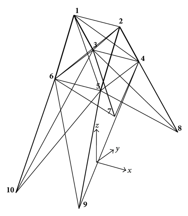 (b) Best solution of the spatial 25-bar truss