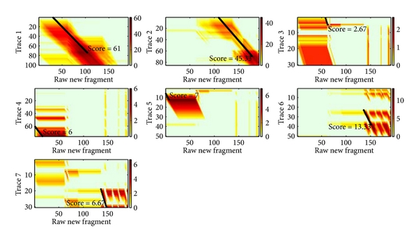 (a) Scoring spaces for the raw new fragment and labeling fragments on different traces