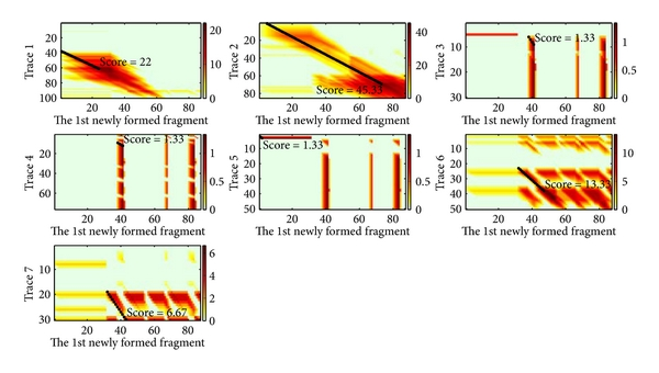(b) Scoring spaces for the 1st newly formed fragment and labeling fragments on different traces