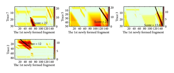 (b) Scoring spaces for the 1st newly formed fragment and labeling fragments on the four similar traces