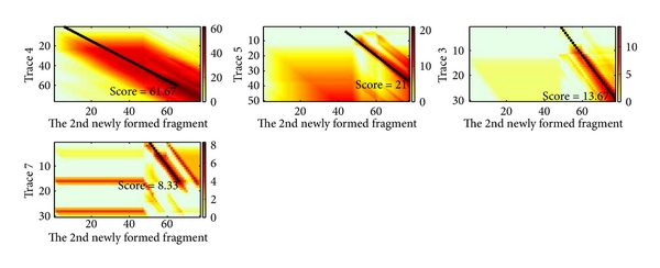 (c) Scoring spaces for the 2nd newly formed fragment and labeling fragments on the four similar traces