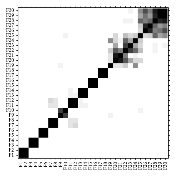 712417.fig.009