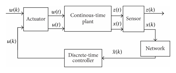 749574.fig.001