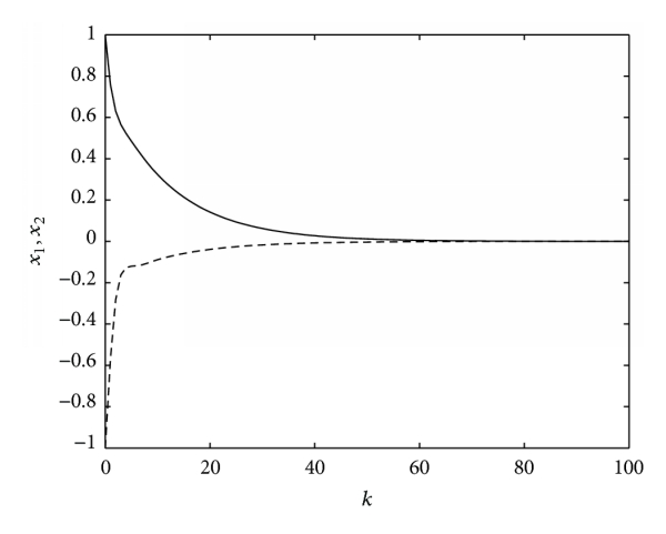 749574.fig.003