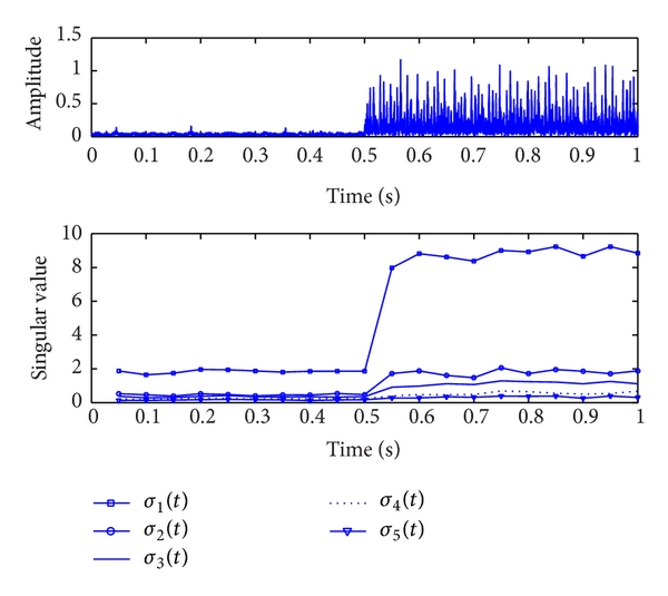 765621.fig.0010