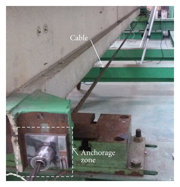 (a) Cable anchorage