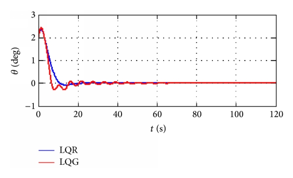 820586.fig.005a