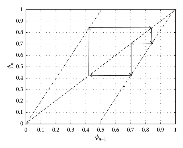834268.fig.006a