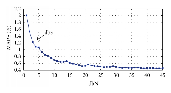 858260.fig.006