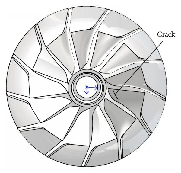 (a) Three models for impeller