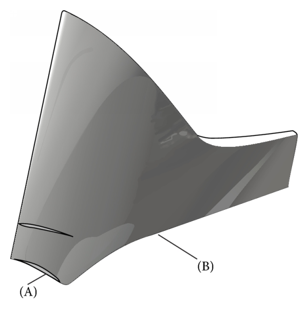 (b) A blade separated from impeller