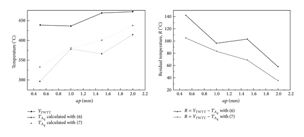 871859.fig.0011a