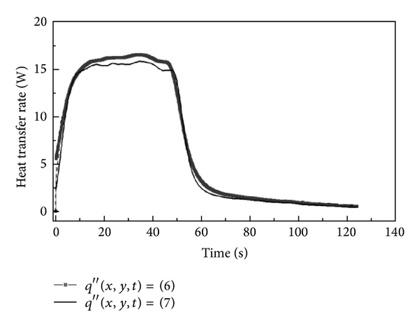 871859.fig.008a