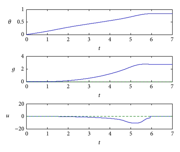 875372.fig.002