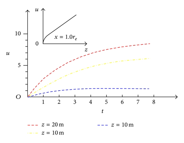876872.fig.004