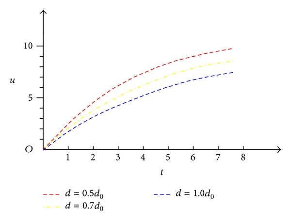 876872.fig.006