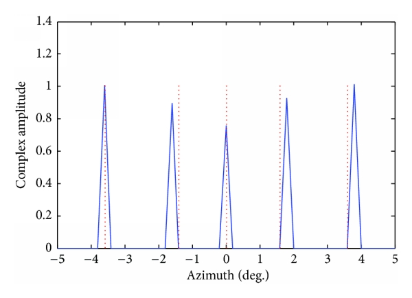 916451.fig.004a