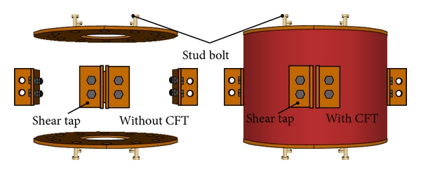 (b) Details of the shear tap