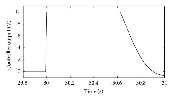 957041.fig.0010a