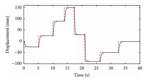 957041.fig.0011a