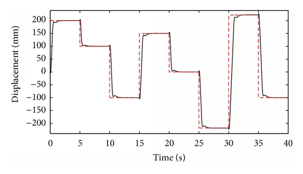 957041.fig.009a