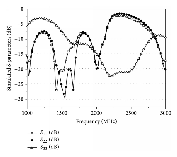 957071.fig.005a