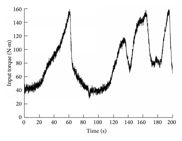 987137.fig.0011