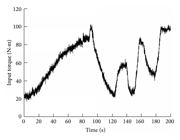 987137.fig.005