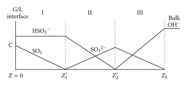 71479.fig.001a