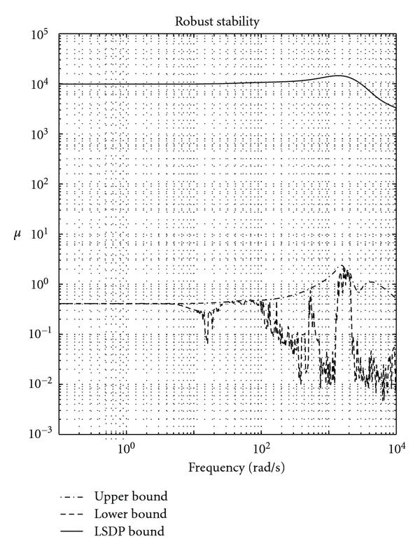 414286.fig.007a