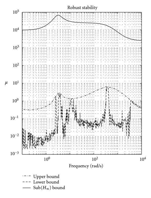 414286.fig.009a