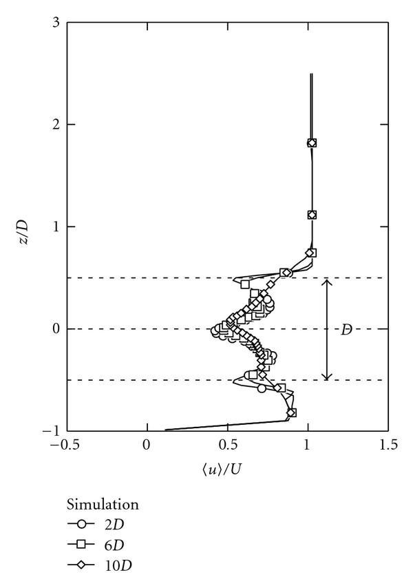 (a) WTG operated at optimal tip speed ratio