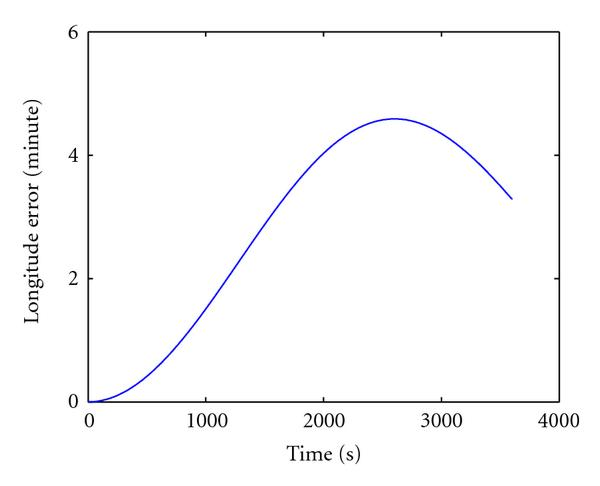 264537.fig.0011a