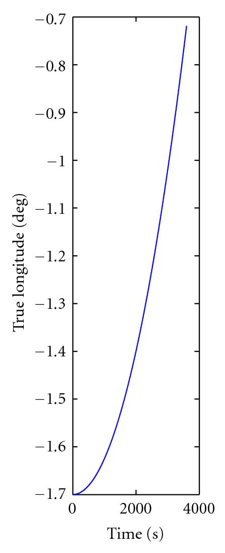 264537.fig.0012a