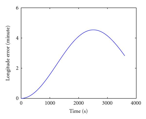 264537.fig.0014a