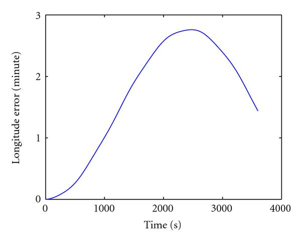 264537.fig.0017a