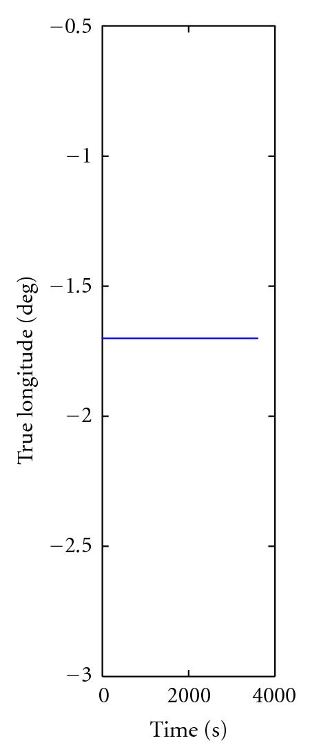 264537.fig.009a