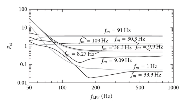 362849.fig.0011