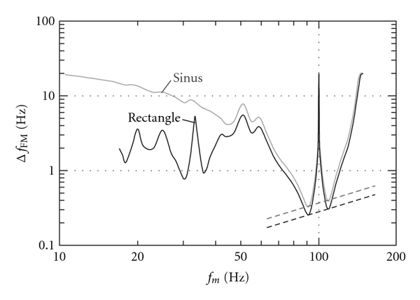 362849.fig.0014