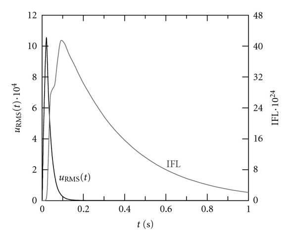 362849.fig.003a