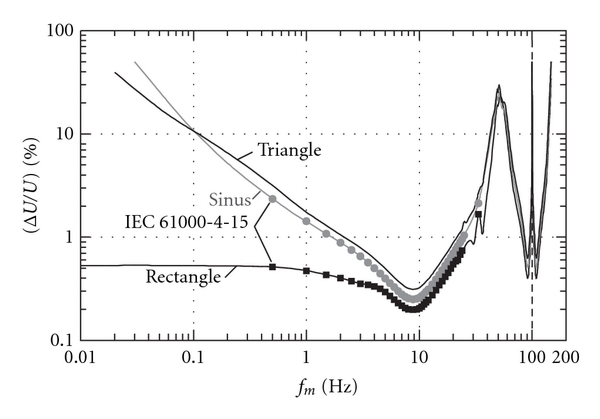 362849.fig.005