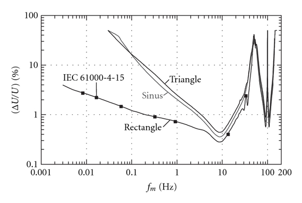 362849.fig.006