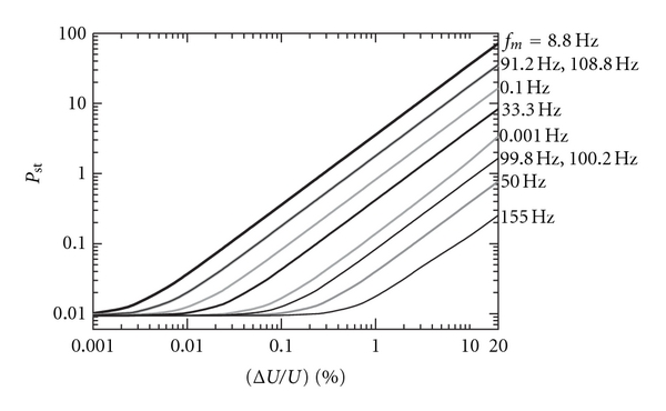 362849.fig.007