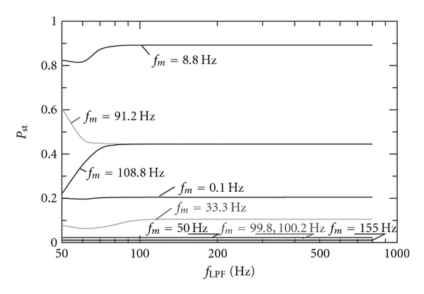 362849.fig.008