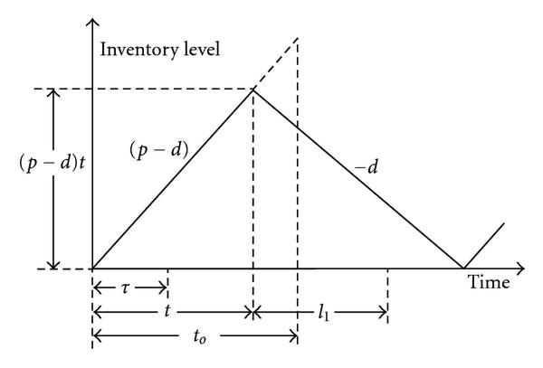 393495.fig.001